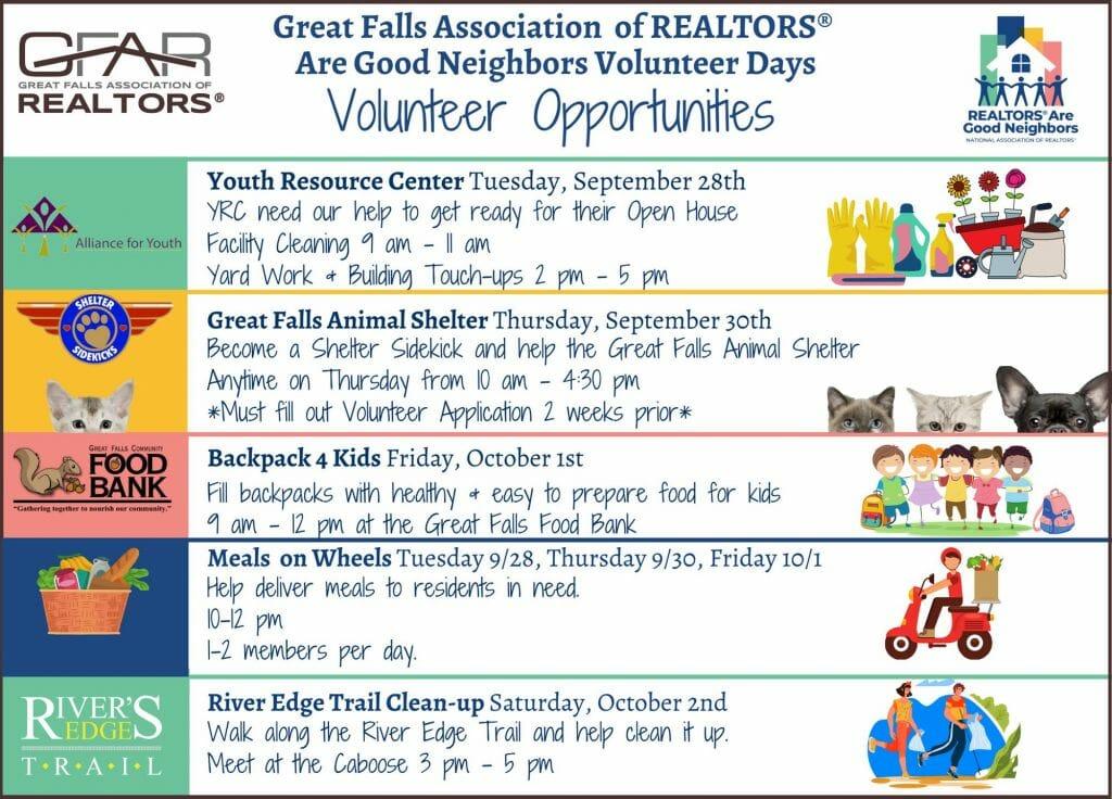 _Great Falls Association of REALTORS® Are Good Neighbors Volunteer Days