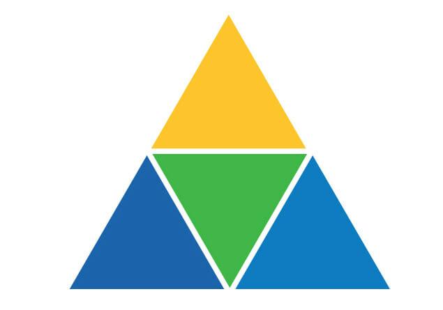 CLIMB Triangle