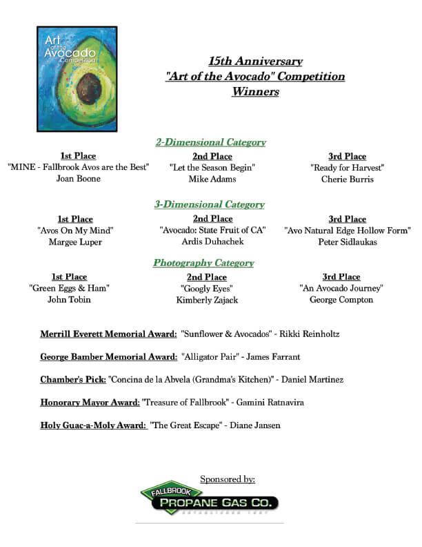 art of the avocado winner list