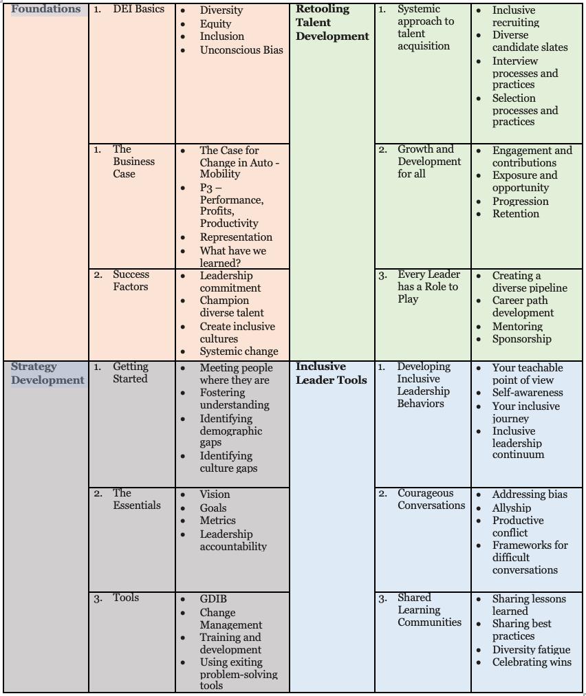 Association-Bundle-Overview-