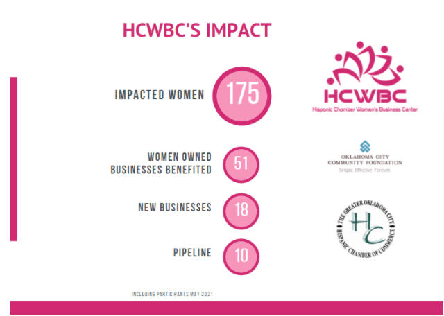 hcwbc impact graphic