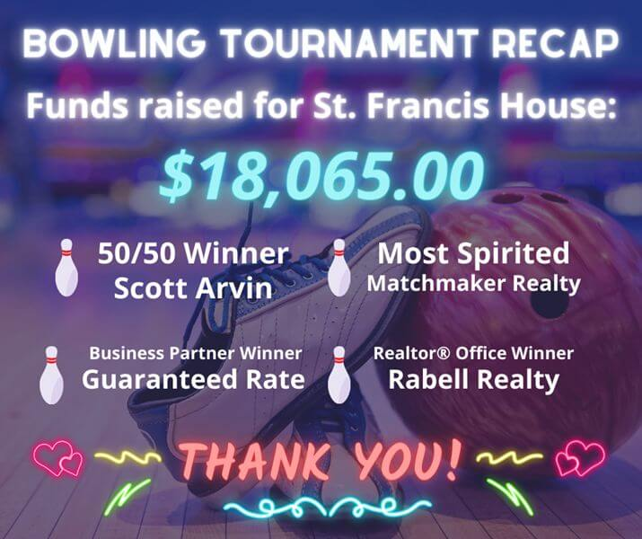 Total Money Raised and Winners of the Bowling Tournament