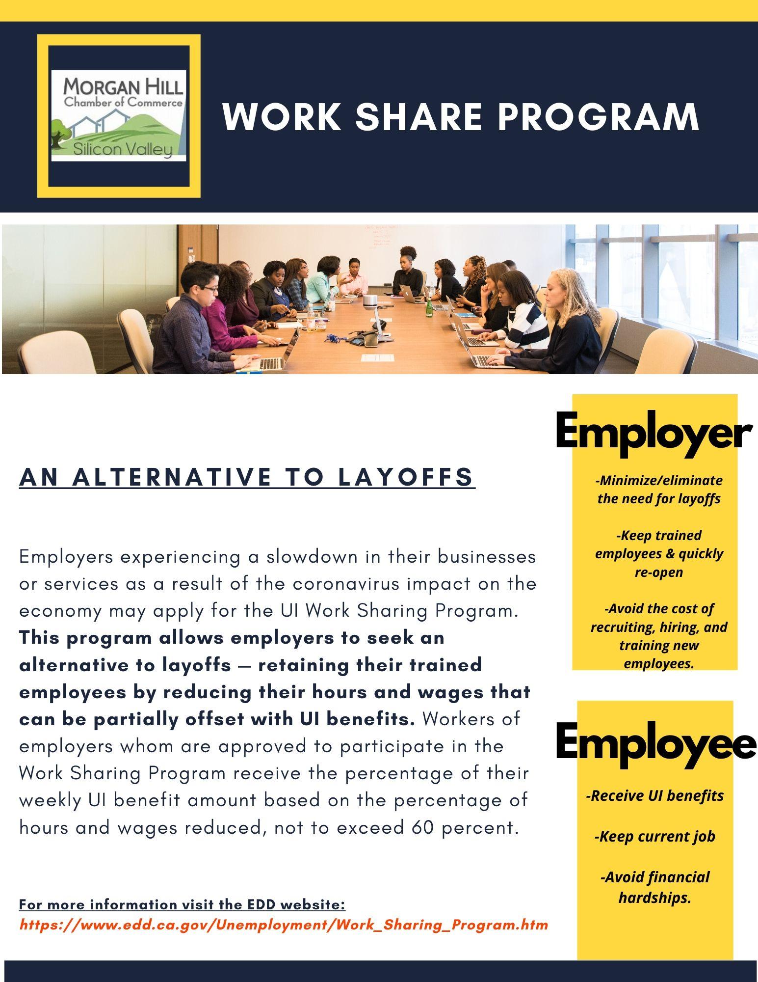Work Share Program 1