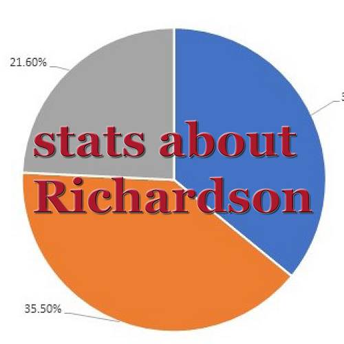 stats e - Copy