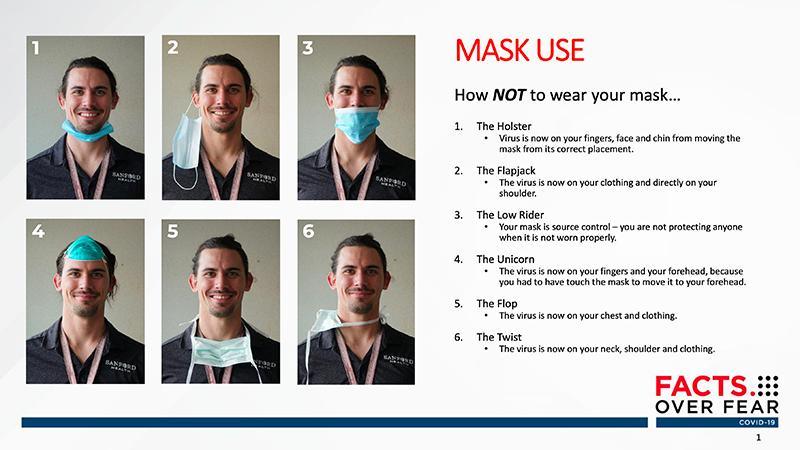 Mask-Use-TN