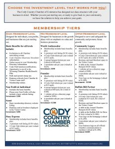 2020 Membership Tiers