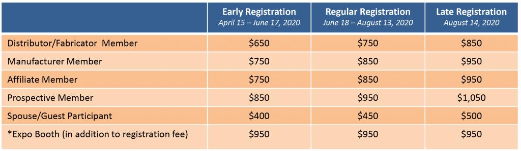 Registration rates image-5