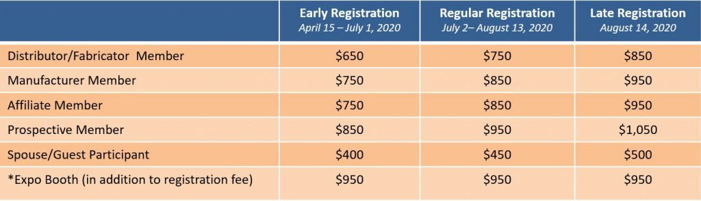Registration rates image