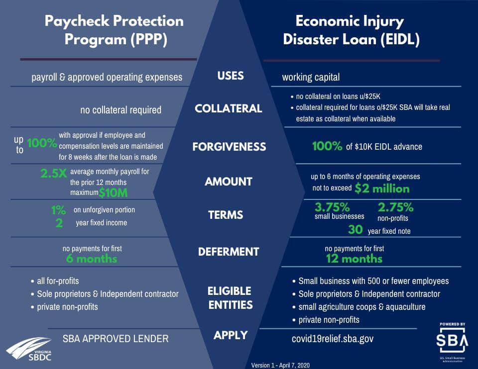 SBA_Loan_Explanation_April7