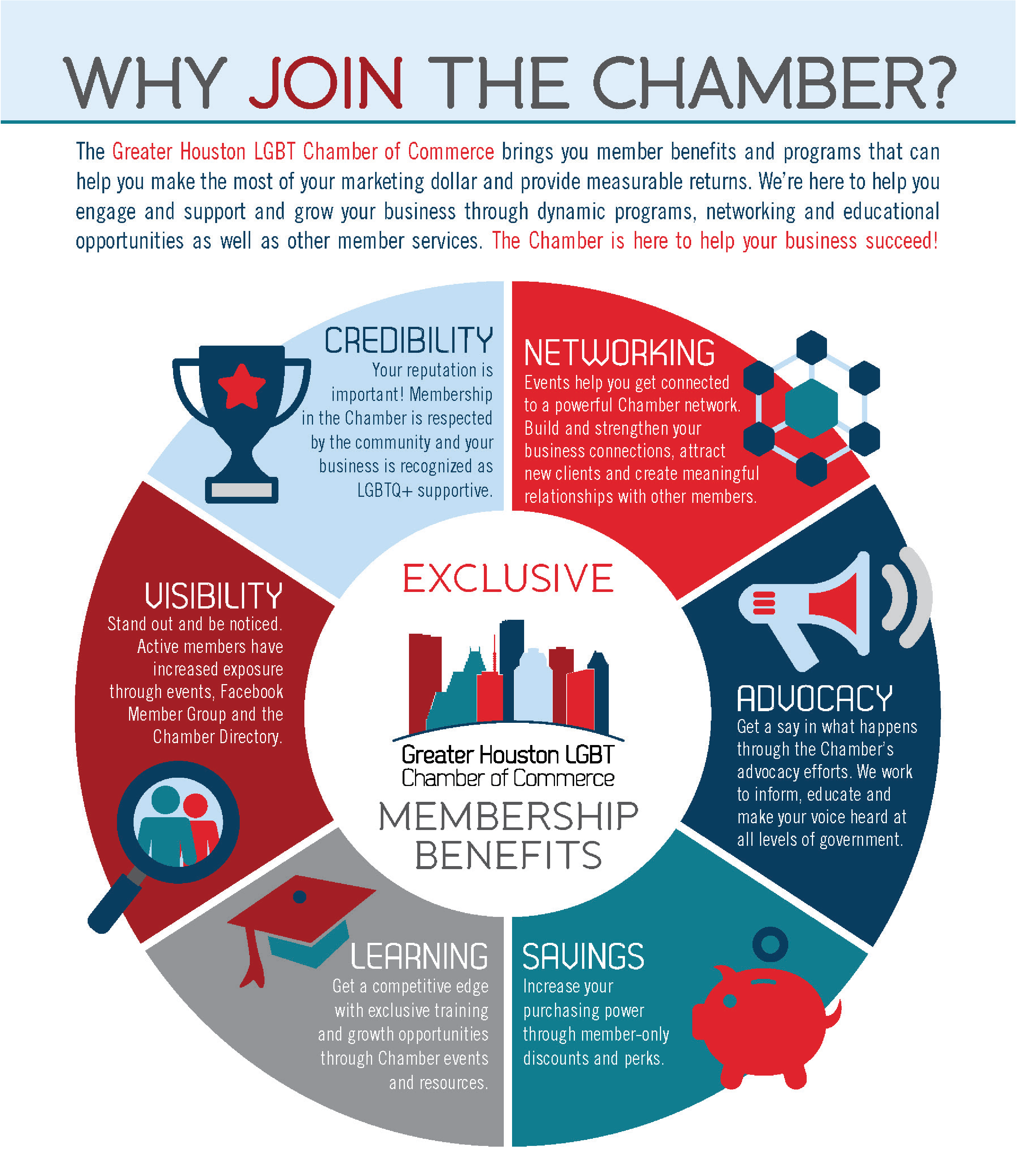 Chamber Member Benefits Graphic cropped