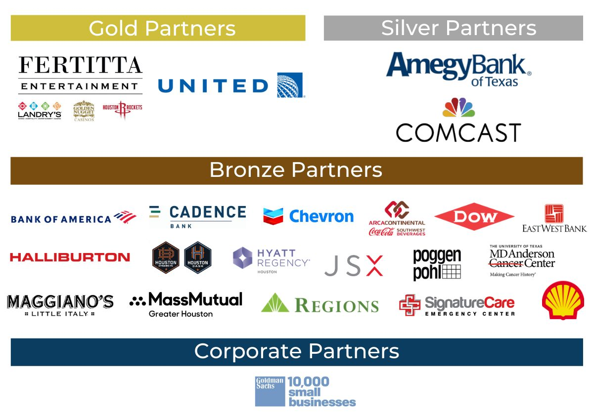 2021 Corporate Partners ALL for web 3.30.21
