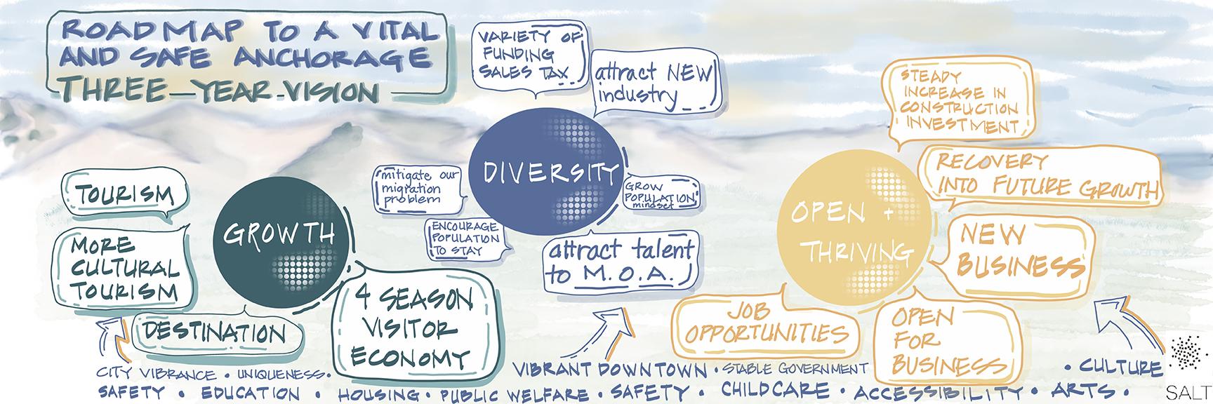 01_Vision Graphic