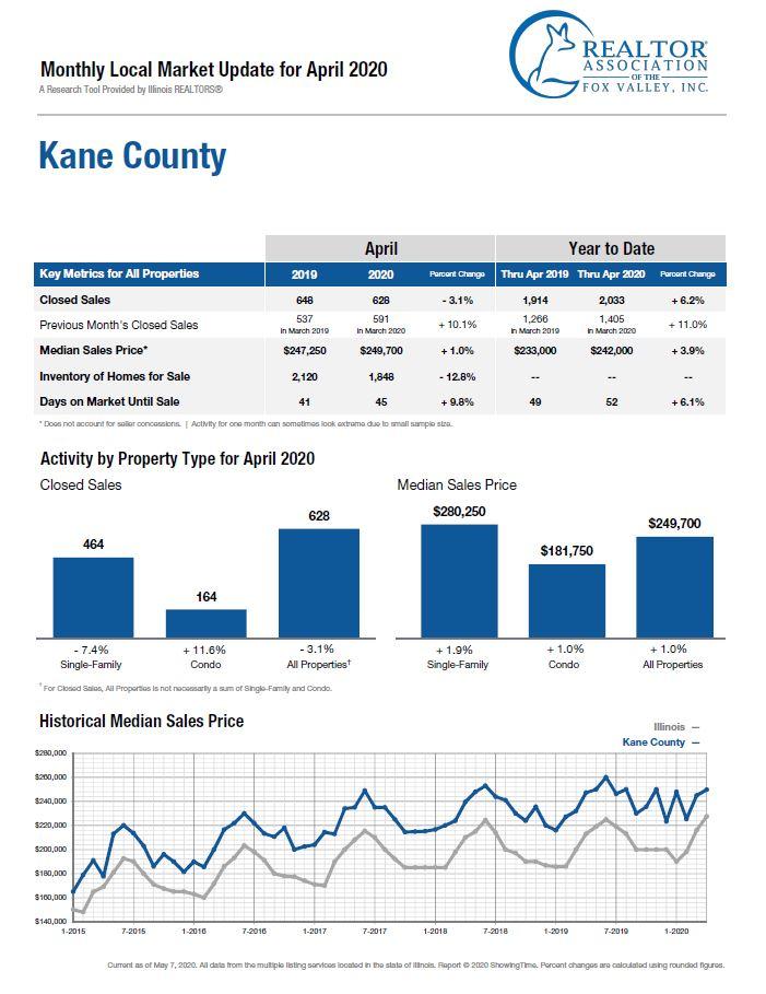 LMU - Kane County - April 2020