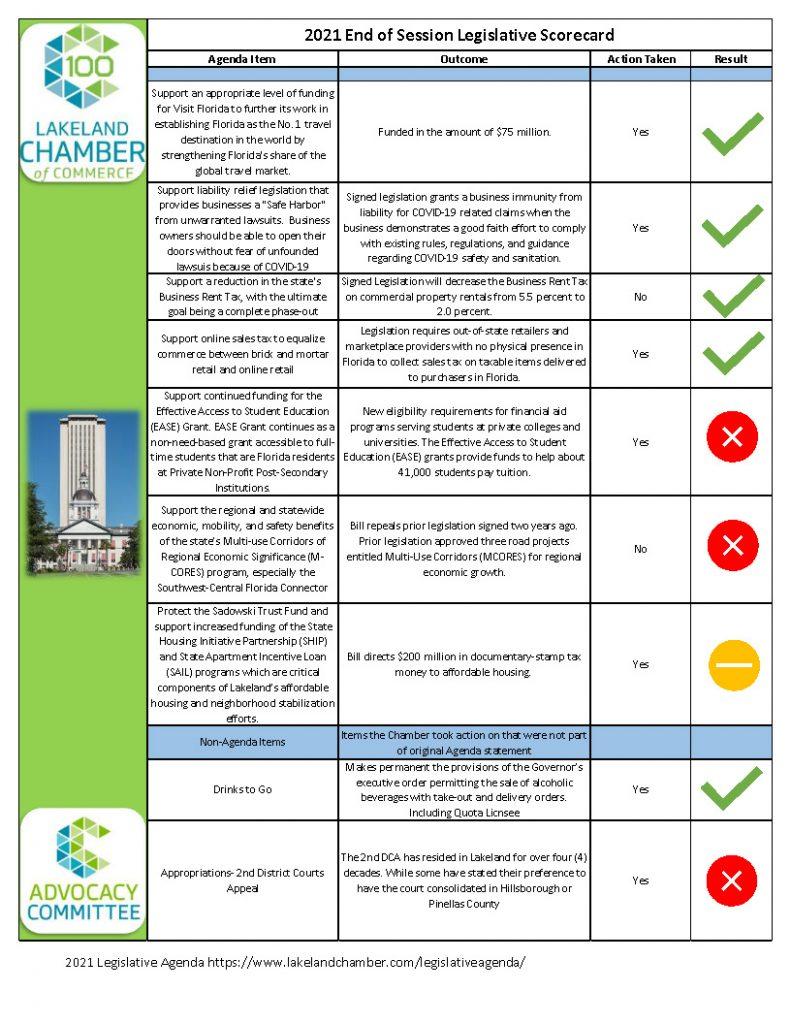 2021 Legislative Agenda final