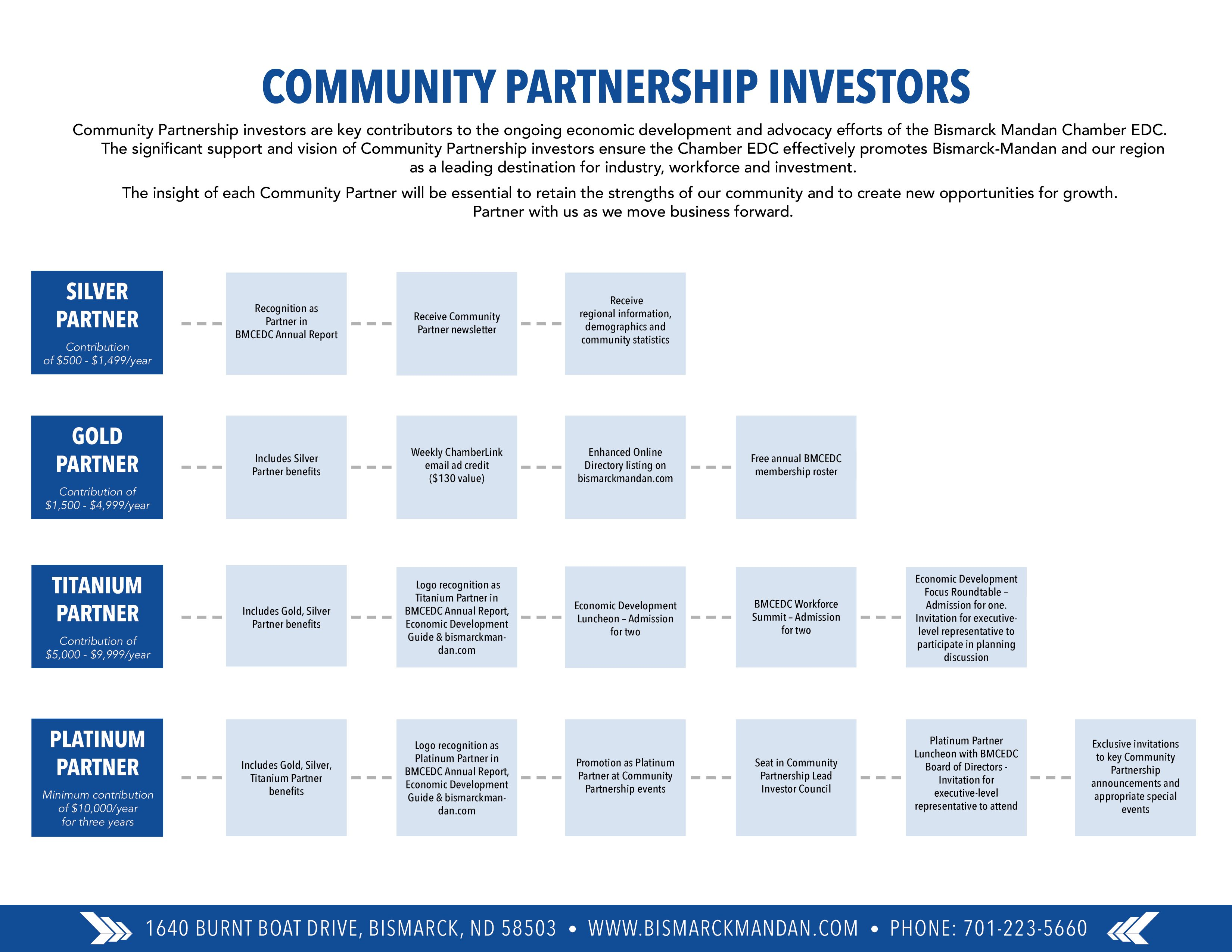 2019 Investment Schedule2