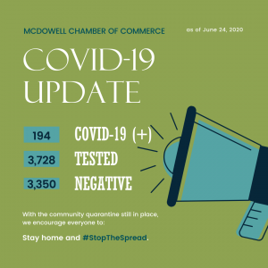 6.24.20 COVID-19 MCDOWELL CASE COUNTER