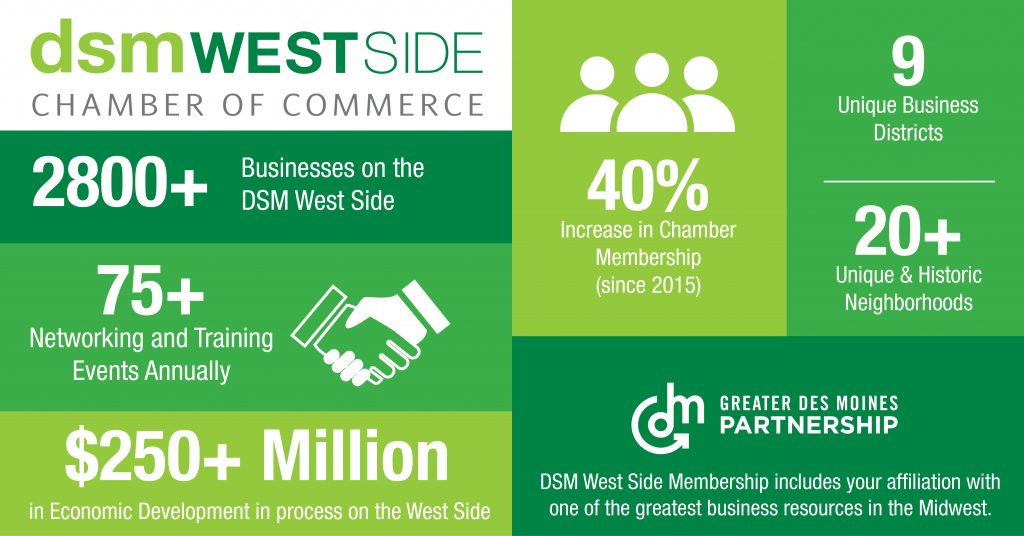 2019 Chamber by the numbers WEB