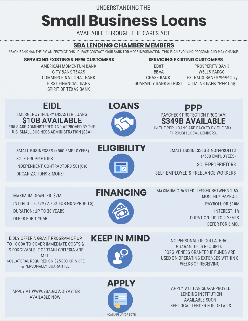 sba loan - updated 4-27