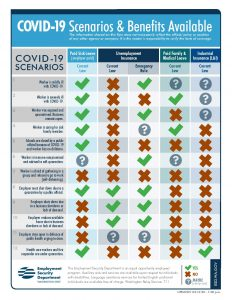 covid-19-scenarios-and-benefits