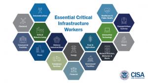 CISA Critical Workforce Image