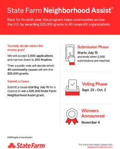 State Farm Neighbor Assist Program