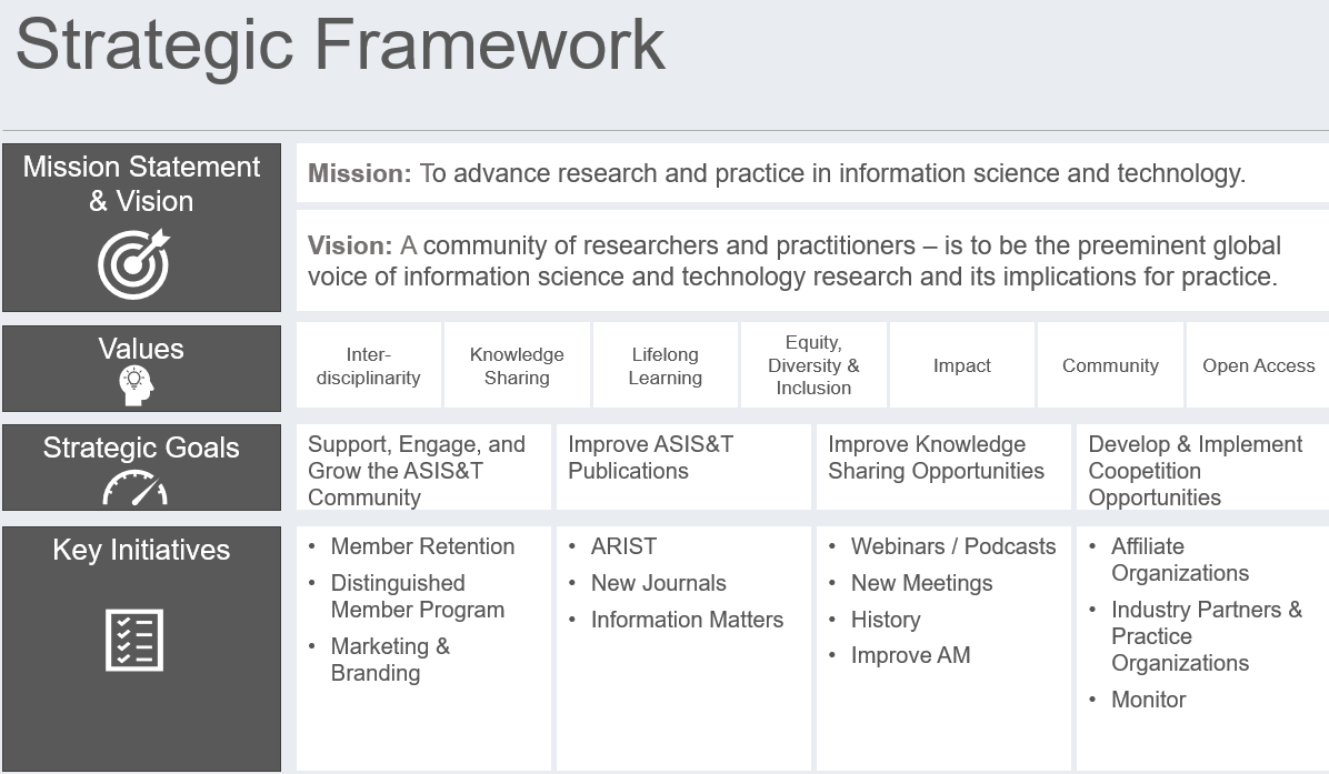 Strategic Framework2