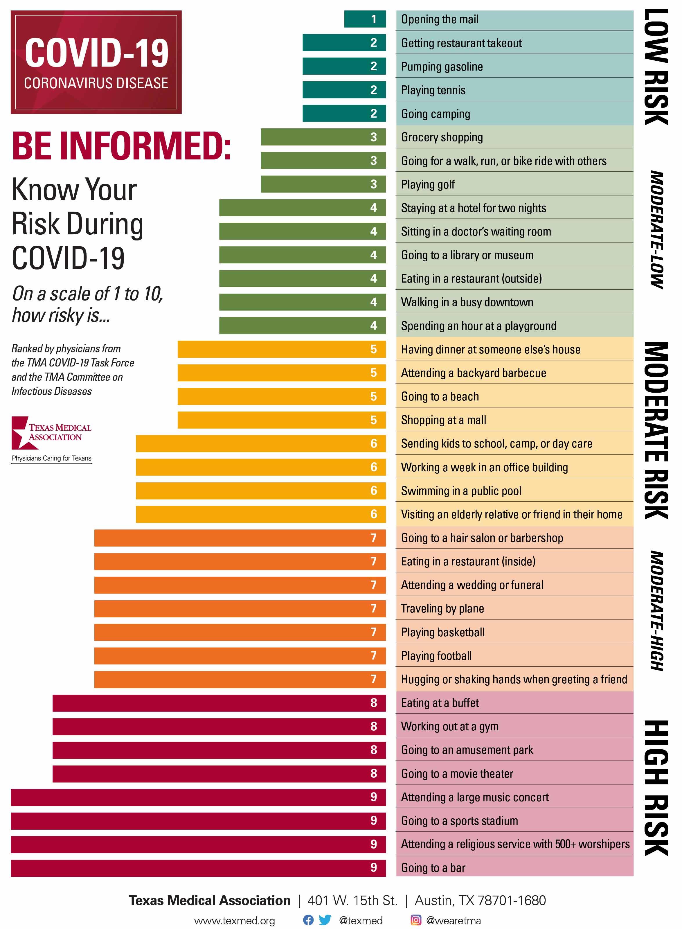 COVID-19_Risk_Chart_Full