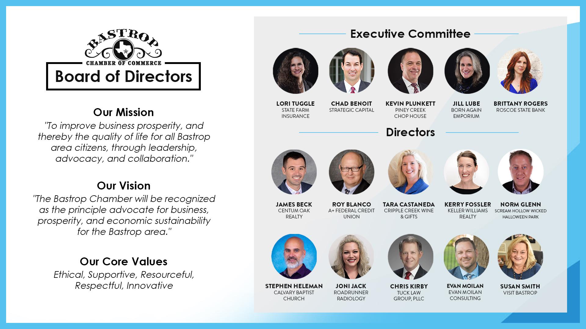 2021 Board