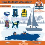 Have The Right Life Jacket