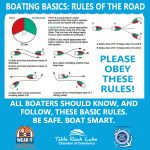 Boating Basics Rules of the Road