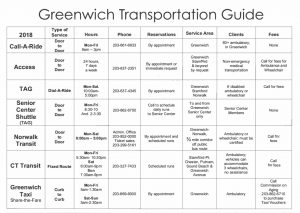 Town of Greenwich Transportation Guide