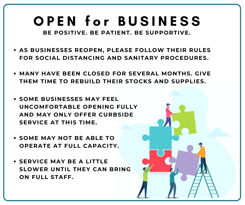 OPEN FOR BUSINESS - Be Positive. Be Patient. Be Supportive.
