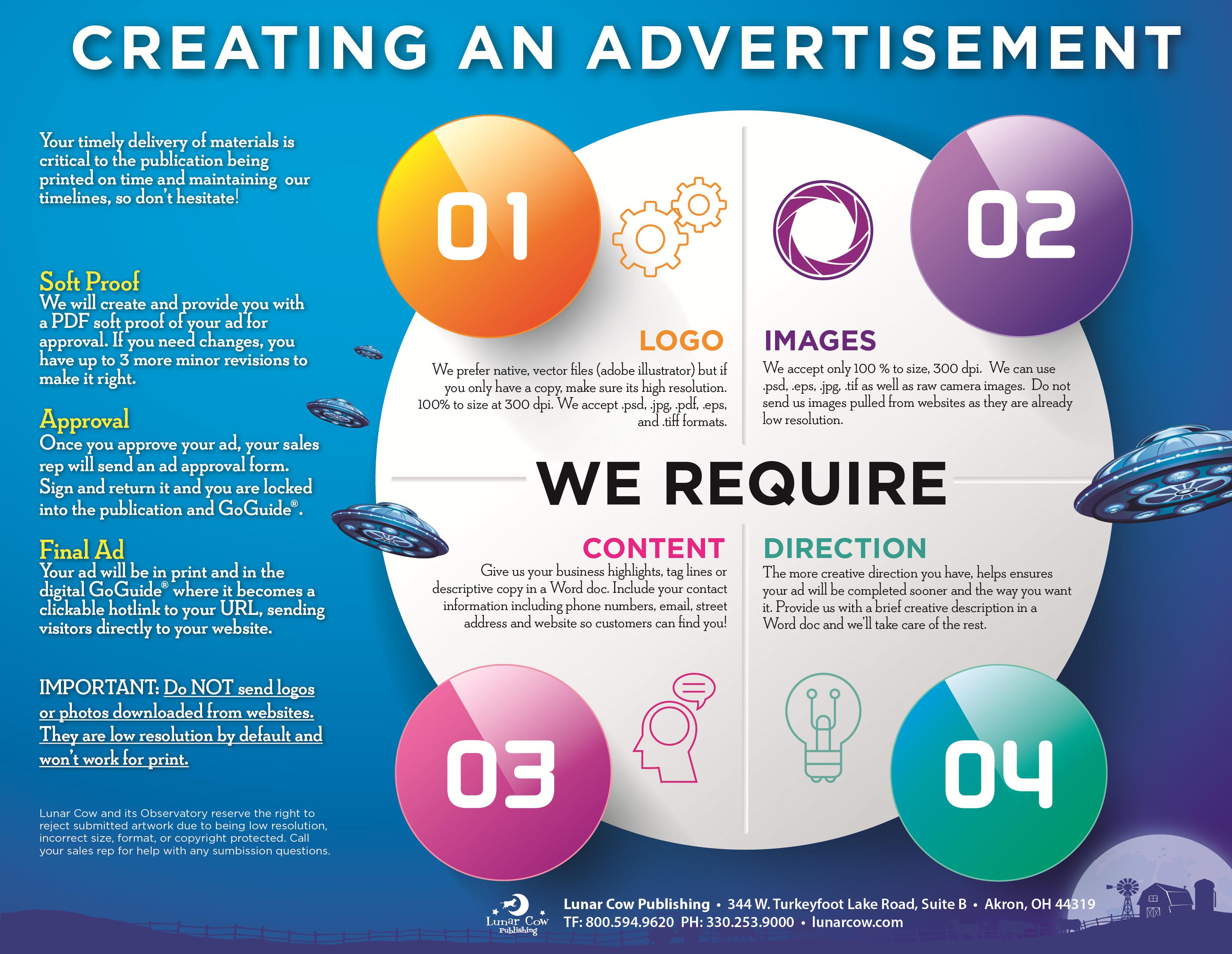 AdCreation_Infographic-Ed-s